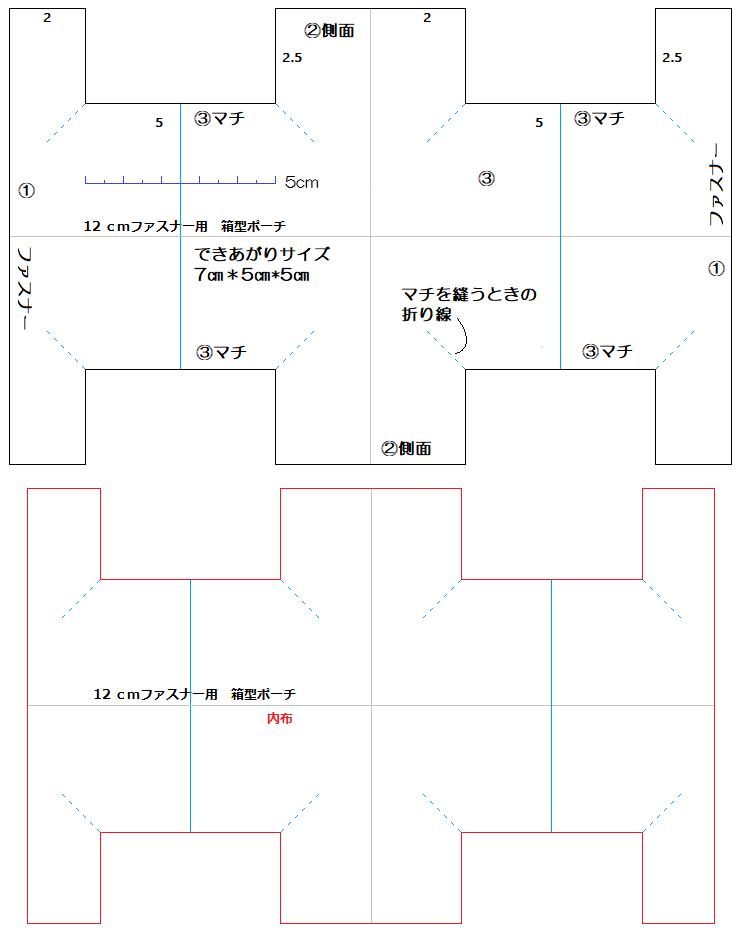 ポーチ 箱7×5×5ファスナー12cm.png