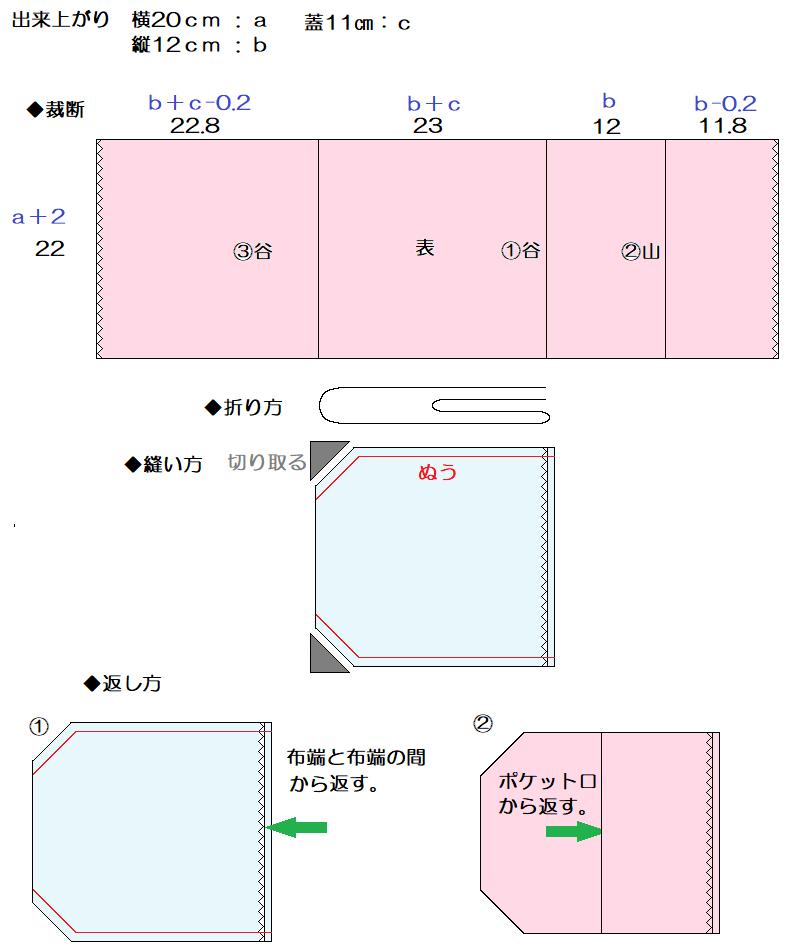 作り方マスクケース.png