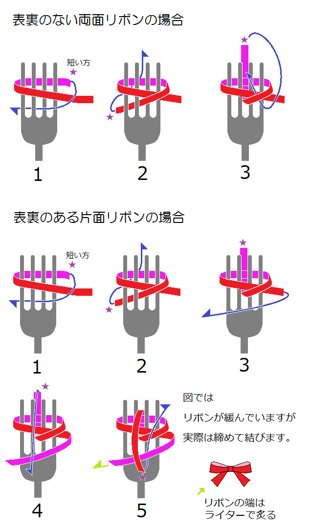 how to make  a ribbon with a fork.png